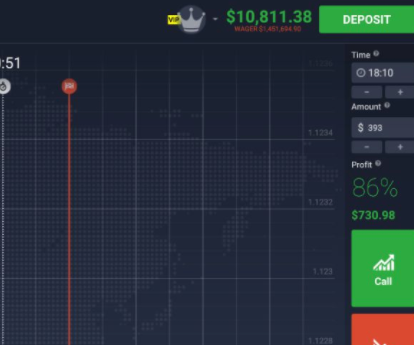 IqOption - Online Trading Broker Review