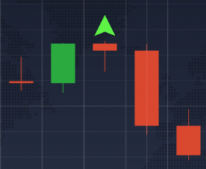 Iq option Candle move up