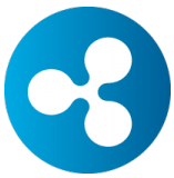 IQOption.com ripple