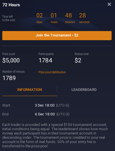 72 hours tournaments iqoption