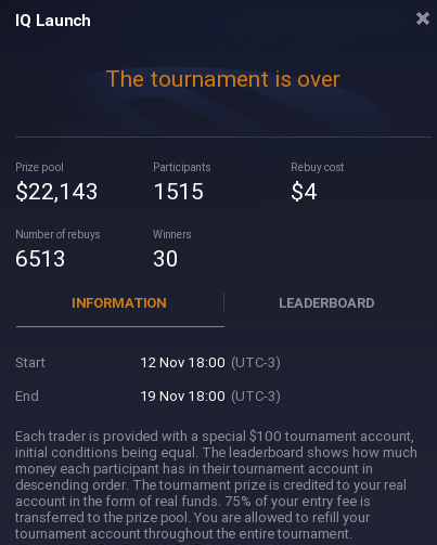 IQ Launch tournaments iqoption