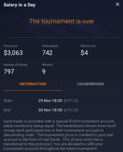 Salary in a Day tournaments iqoption