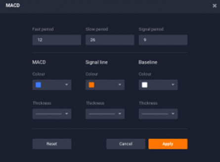 MCAD final settings