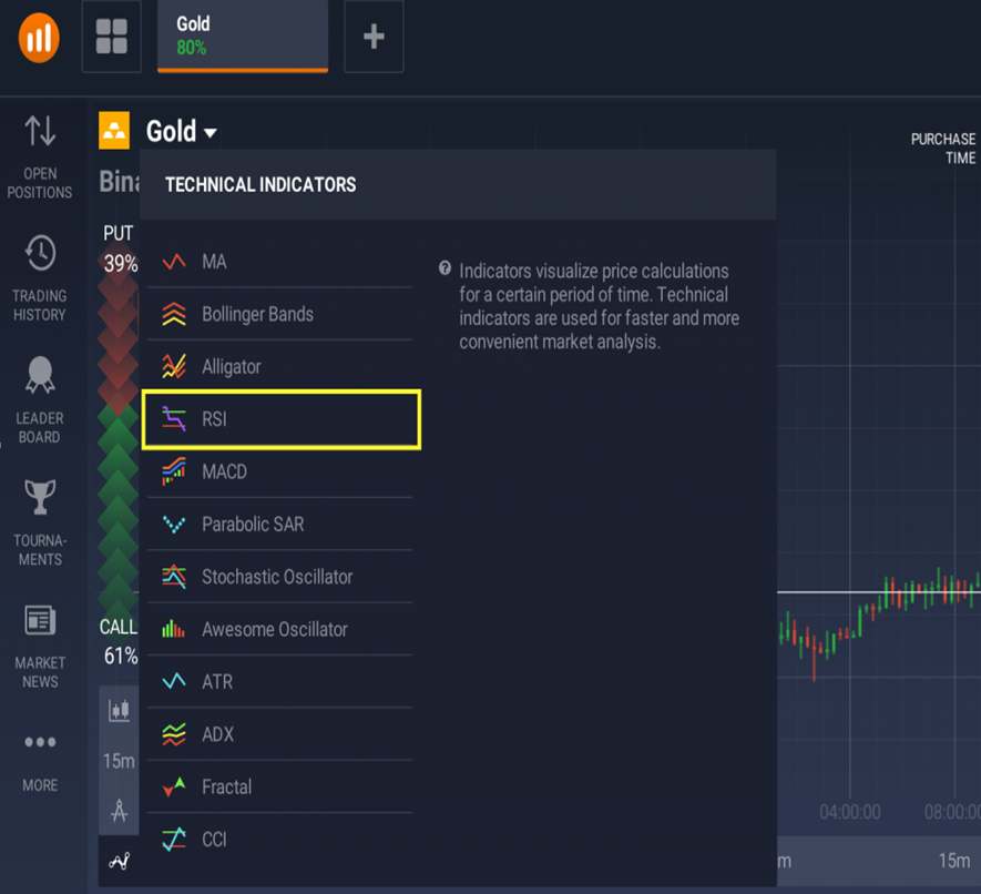 iqoption Select the RSI from the indicators tab