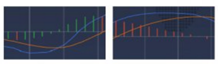 iqoption green and red bars