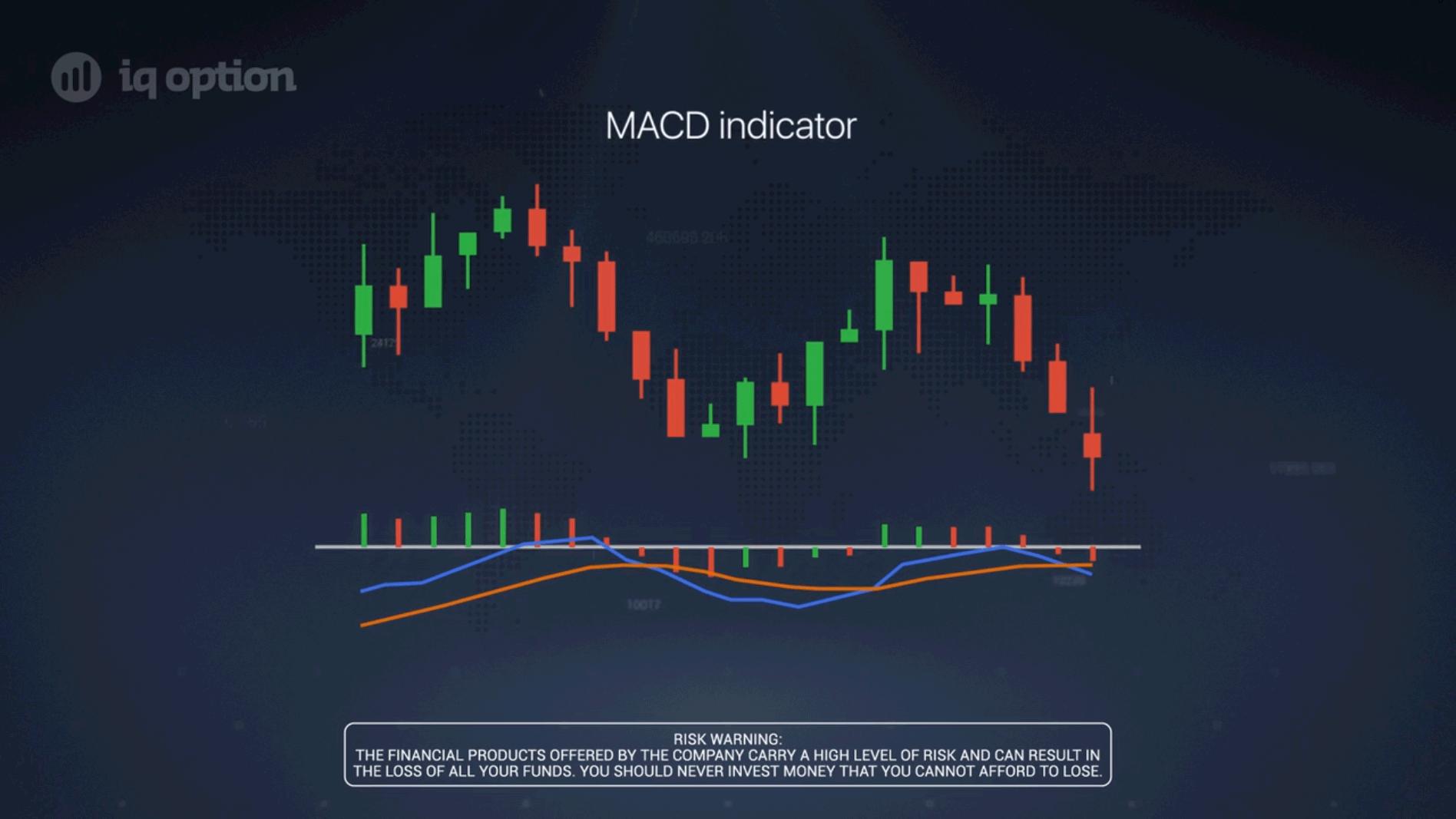 IqOption - MACD Indicator