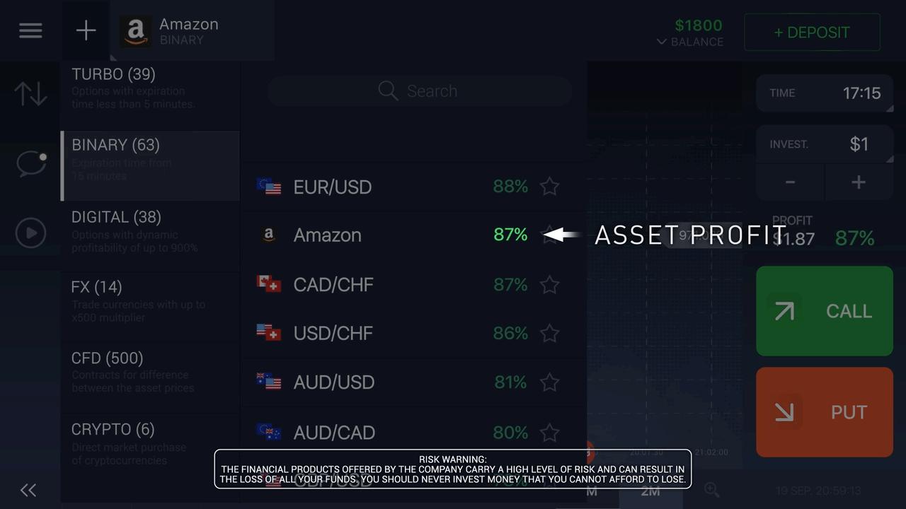 IqOption - Binary options trading