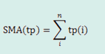 iqoption sma formula
