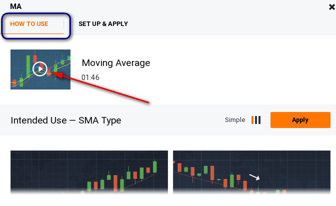 iqoption ma indicator