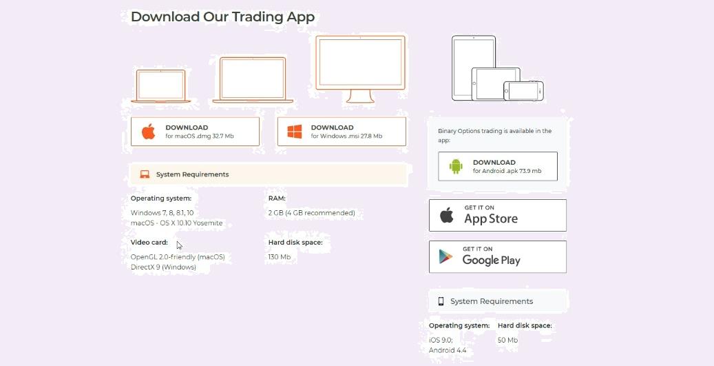 IqOption - Mobile Application