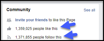 IQ Option Facebook Followers