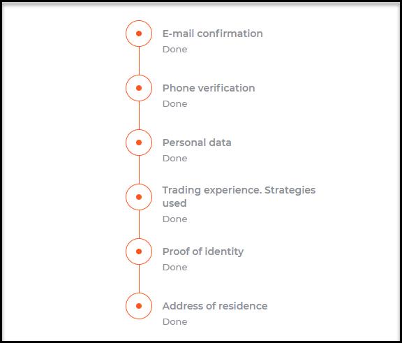 iqoption verification steps