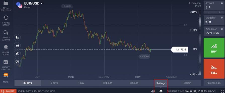 Customizing IqOption Platform for Optimal Trading Experience