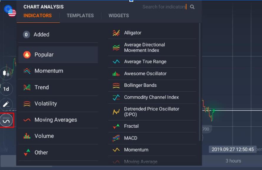 Apply All Favorite Iq Option Indicators in 2 Clicks