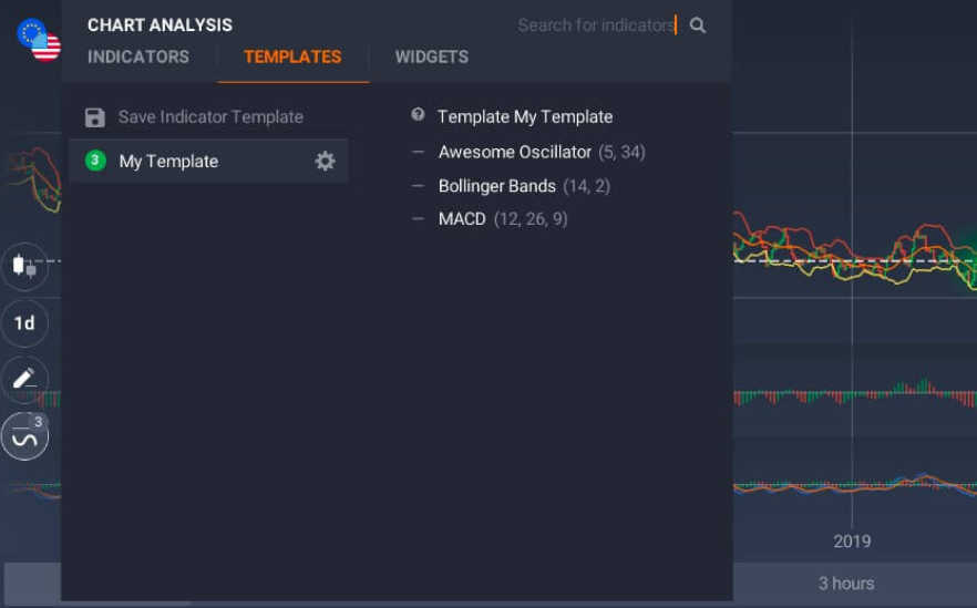 iqoption select template indicators