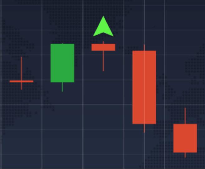 Bearish signal given by the Fractals indicator