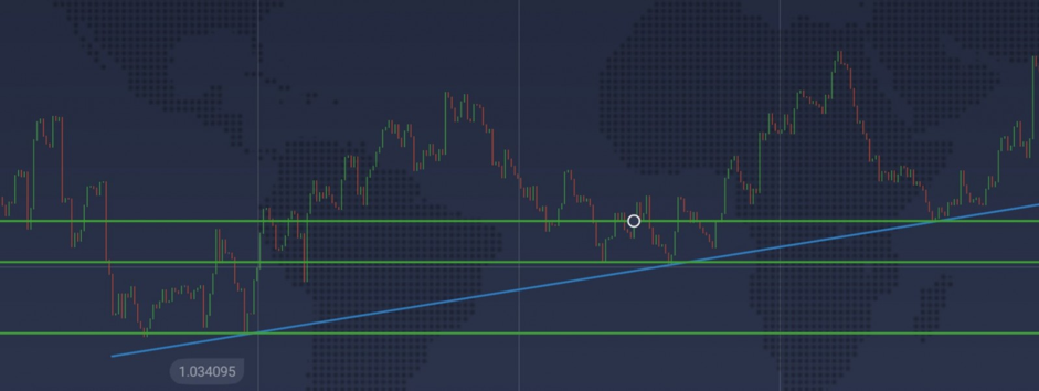 Possible entry points on horizontal levels